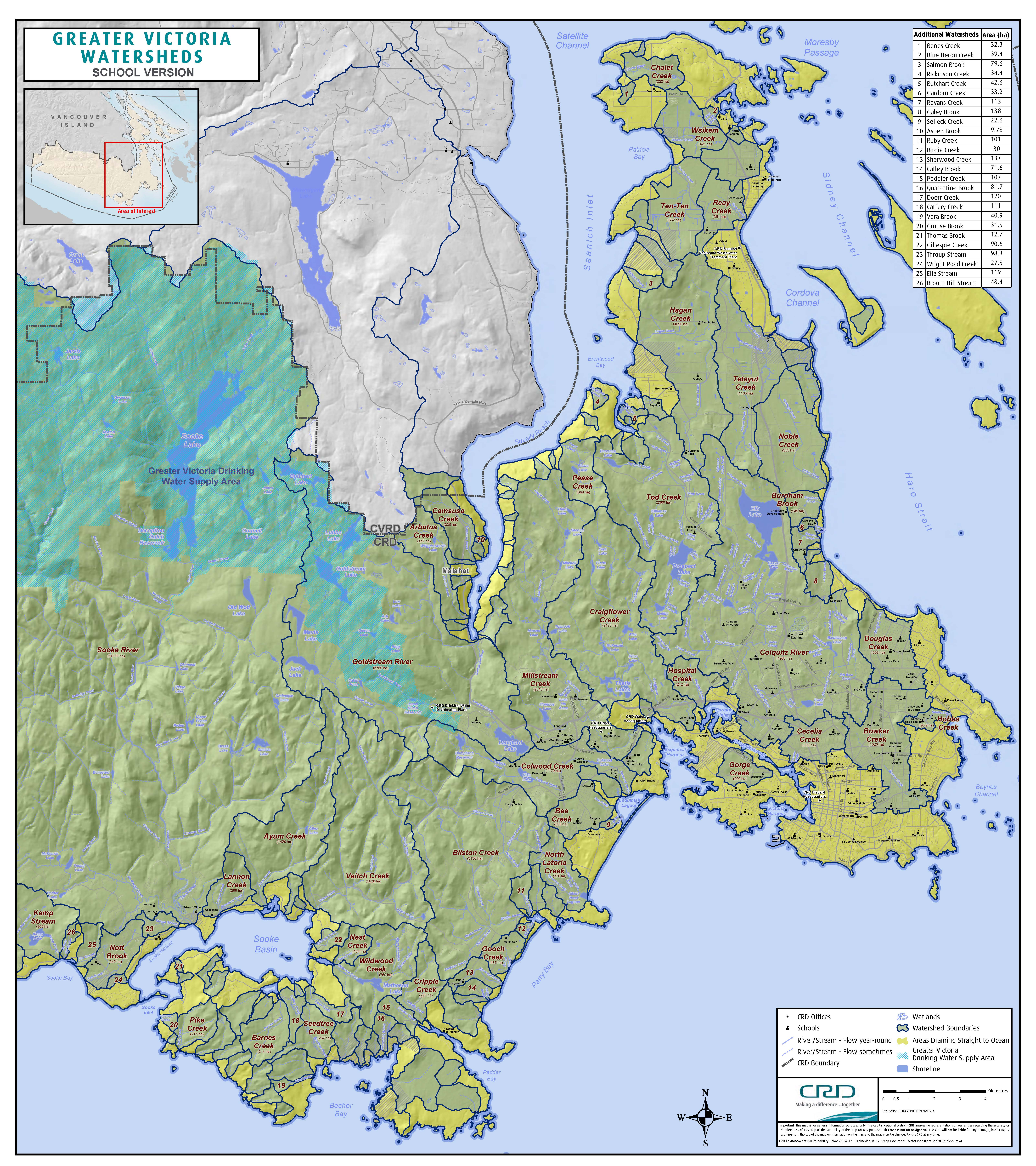 Victoria Bc Drinking Water Source