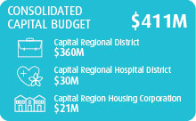 2018provbudget-consolidatedcapital